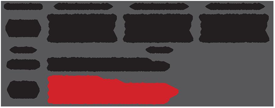 guarantee score program