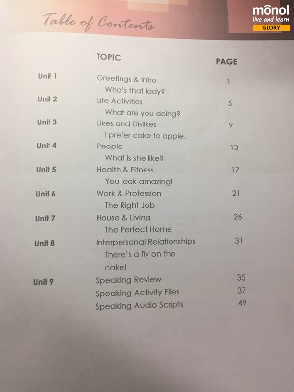 table-of-contents-speaking-book
